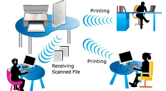 Cara Sharing Printer Dengan Cepat di Windows XP 7,8 & 10 lewat LAN/Wifi