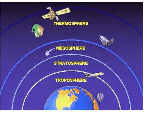 Atmosfer-Pengertian,-Manfaat,-Fungsi-dan-Lapisannya